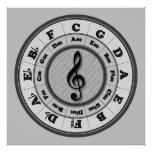 Treble Clef Circle of Fifths Print