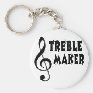 Treble Maker Keychain
