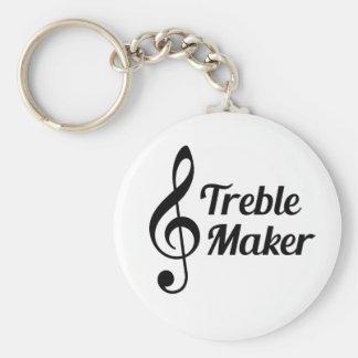 Treble Maker Musical Humour Keychain