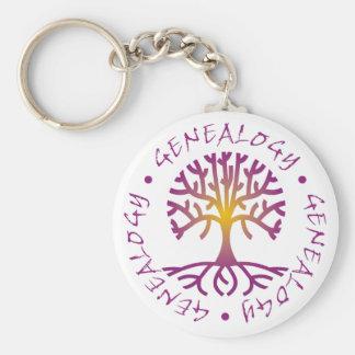 Tree Genealogy Basic Round Button Keychain
