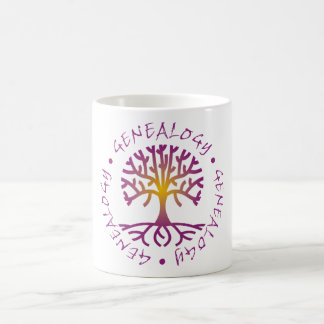 Tree Genealogy Classic White Coffee Mug