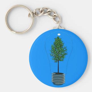 Tree Idea Keychain