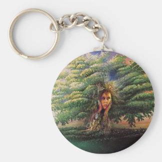 Tree Nymph Keychain