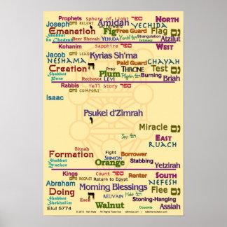 Tree of Correspondences ~ Giant Size Poster