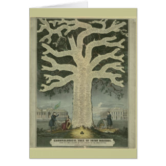 Tree of Irish History Card