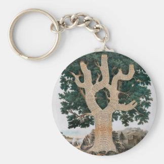 Tree Of Knowledge Basic Round Button Keychain