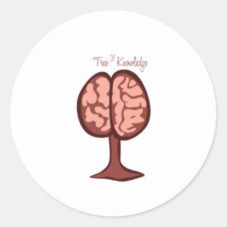 Tree Of Knowledge Classic Round Sticker