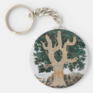 Tree Of Knowledge Key Chain