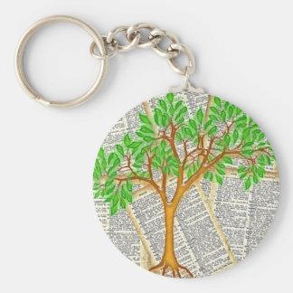 TREE OF KNOWLEDGE KEYCHAIN