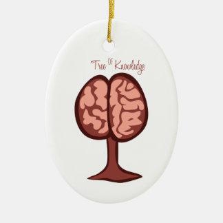 Tree Of Knowledge Ceramic Oval Ornament
