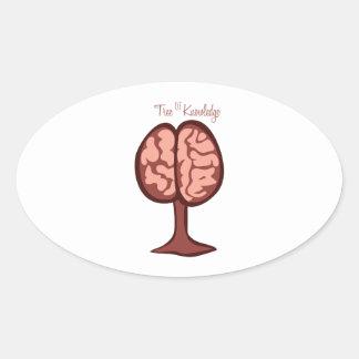 Tree Of Knowledge Oval Sticker