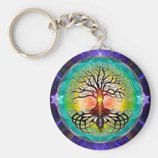 Tree Of Life Basic Round Button Keychain