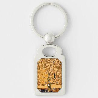 Tree of Life by Gustav Klimt Fine Art Keychain