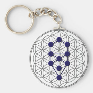 Tree of Life FOL Basic Round Button Keychain
