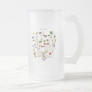 Tree Of Life Frosted Glass Beer Mug
