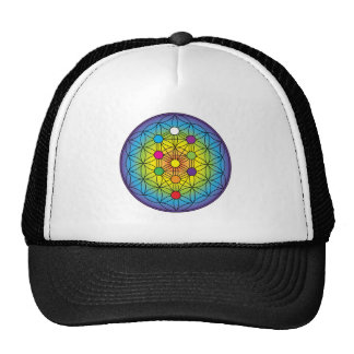 Tree of Life Hats
