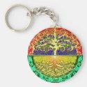 Tree of Life Heart Keychain (<em>$3.70</em>)
