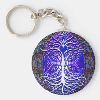 Tree of Life Imagination Keychain