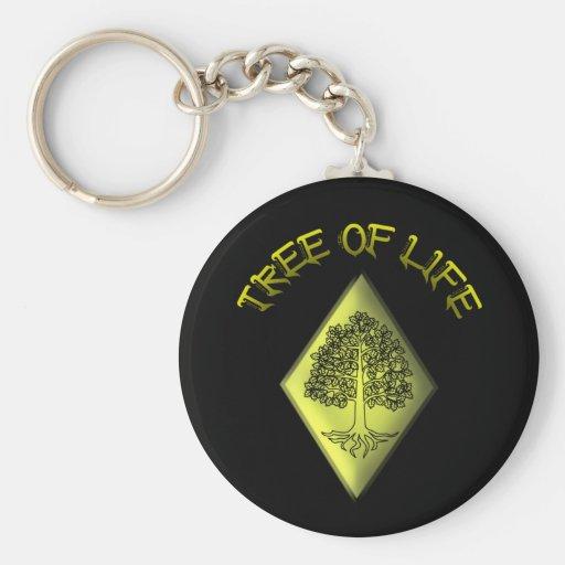 Tree Of Life. Keychain