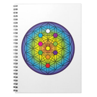 Tree of Life Spiral Notebooks