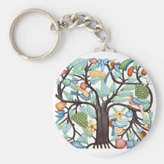 TREE of LIFE pastel Keychains