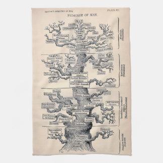 Tree Of Life / Pedigree Of Man Hand Towel