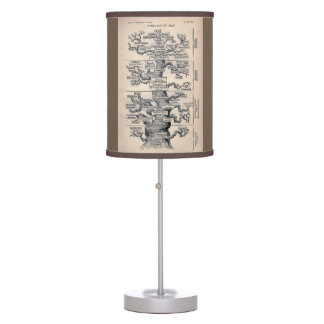 Tree Of Life / Pedigree Of Man Table Lamp