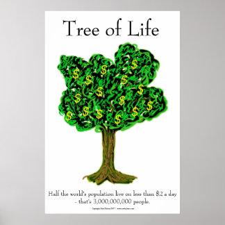 Tree of Life $$$ Print