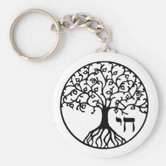 TREE of LIFE - Sefirah Keychain