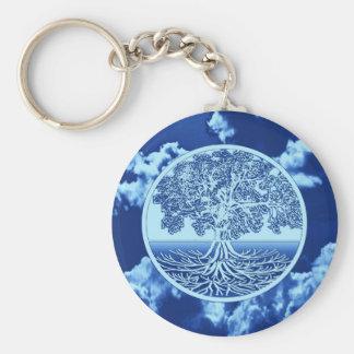 Tree of Life Soul Keychain