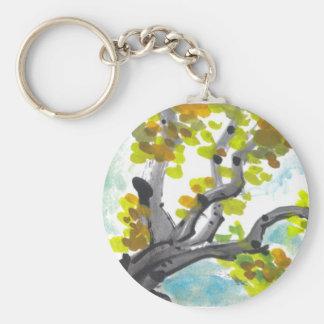 Tree of Life Watercolor Art Keychain