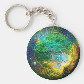 Tree of Life Wellness Basic Round Button Keychain