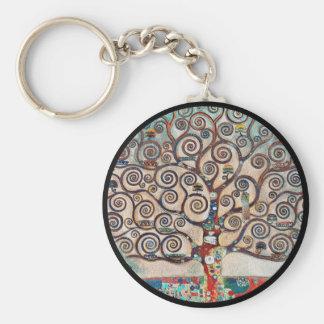 Tree of Life with Birds Keychain