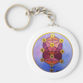 Tree of Sephirot Basic Round Button Keychain