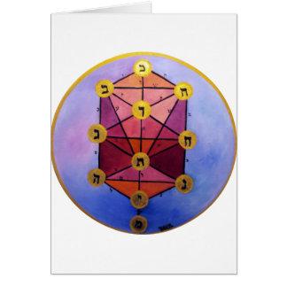 Tree of Sephirot Card