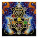 Tree of the Sefirot with Chakra diagram Poster