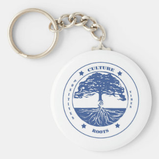 tree ohm2 key chain