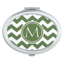 Tree Top Chevron Monogrammed Compact Mirror