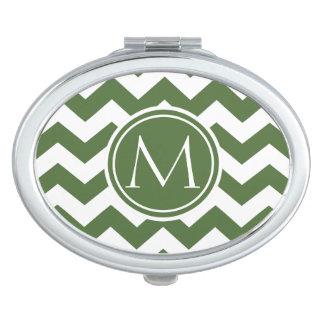 Tree Top Chevron Monogrammed Compact Mirror