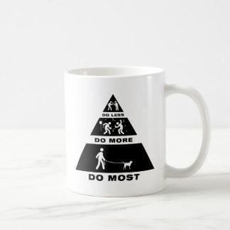 Treeing Tennessee Brindle Coffee Mug
