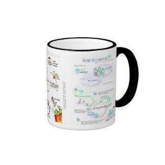 Trends in Biology Illustrated Mug
