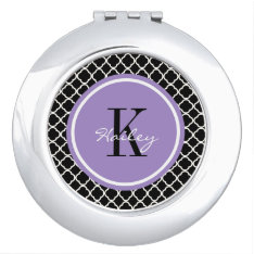 Trendy Pattern Personalized Compact Mirror at Zazzle