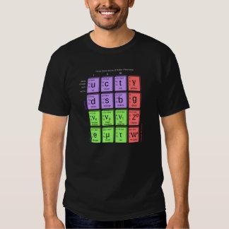 Tres generaciones de camisa de los fermios de la