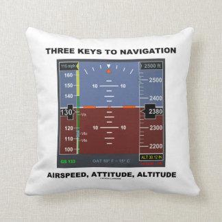 Tres llaves a la actitud EFIS de la velocidad Cojin