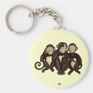 Tres monos sabios llavero redondo tipo pin