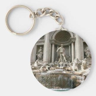 Trevi Fountain (Fontana di Trevi) -Rome Basic Round Button Keychain