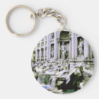 Trevi Fountain Keychain