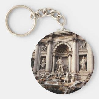 Trevi Fountain Rome Italy Travel Keychain