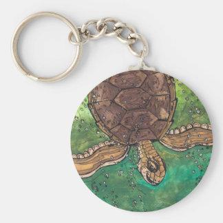 Trevor el llavero de la tortuga