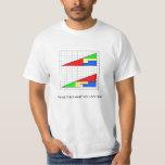 triangle2, COSAS QUE HACEN que USTED VA HMM Polera
